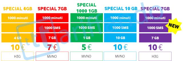 Vodafone special luglio 2017
