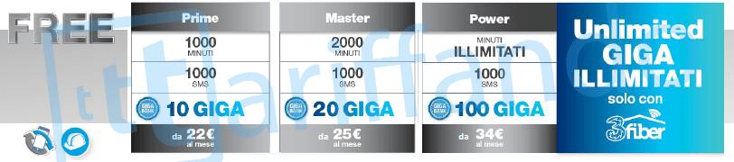 Tre All-In Power e Free Power: le prime offerte con Giga illimitati ...