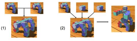 Configuration Composition