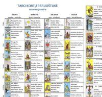Taro kortų paruoštukė - Tiesiai
