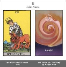 8 Strength/Image