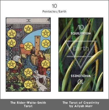 78 Equilibrium/Wholeness