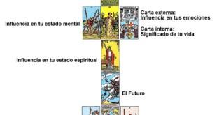 Tirada de la Pirámide, para esclarecer y dar la mejor lectura general