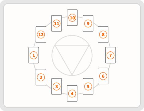 tarot y tirada Hexagrama