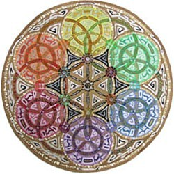 M 225 Gia 233 S Okkultizmus Kabbala A Kabbala Hagyom 225 Nya