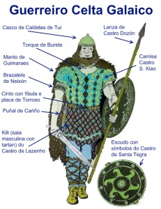 Dress and weapons of a Celtic warrios from Galicia in the  3rd century B.C.