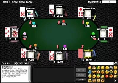 gambar permainan bandar66