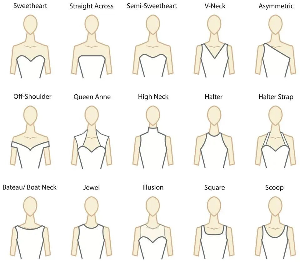 choosing the right necklace to go with your neckline does not have to be difficult