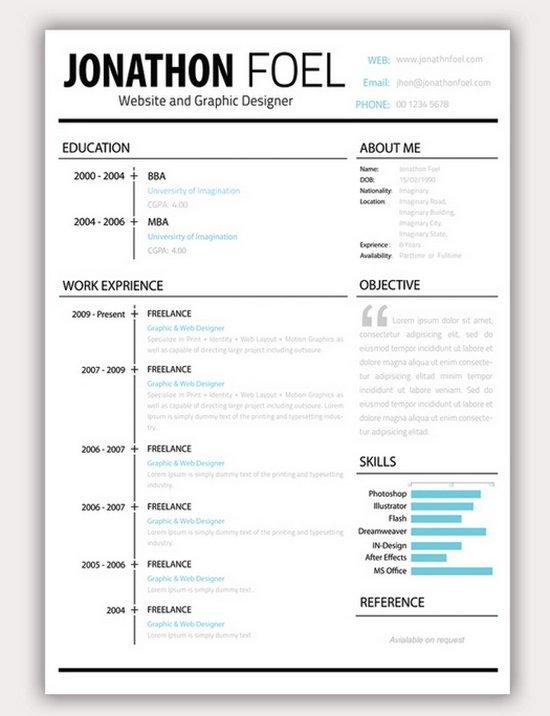 download 35 free creative resume cv templates