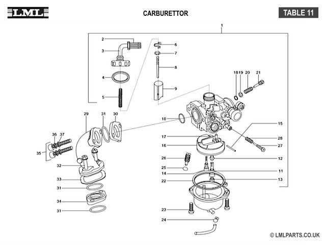 lml scooter wiring diagram
