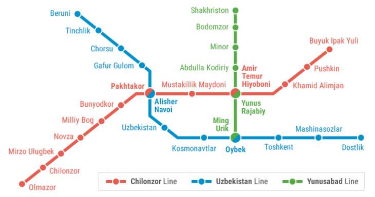 A map of the Tashkent Metro system.