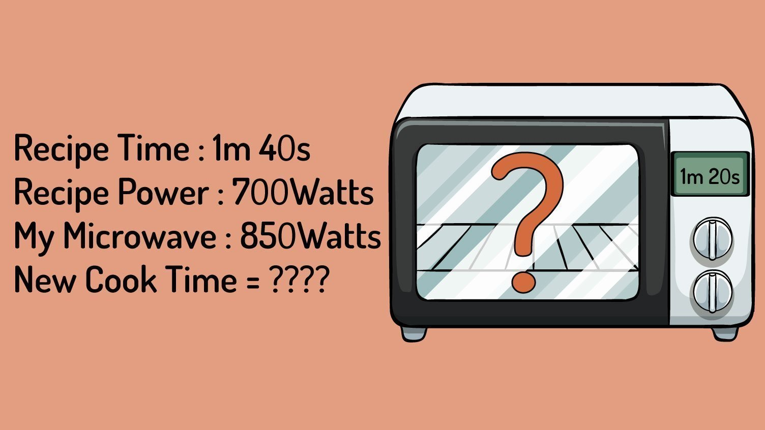 microwave timing conversion calculator