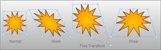 Free Transform