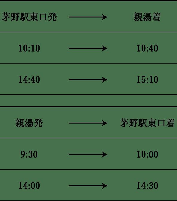 送迎バスの時刻表_茅野駅東口発新湯着は10:45発11:45着と15:45発と16:15着。新湯発茅野駅東口発着は10:00発10:30着と15:00発15:30着