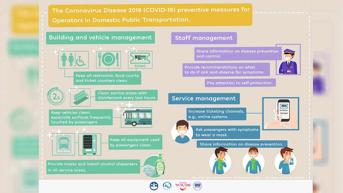 , Coronavirus Disease 2019 preventive measures for Operators in Domestic Public Transportation, For Immediate Release   Official News Wire for the Travel Industry, For Immediate Release   Official News Wire for the Travel Industry