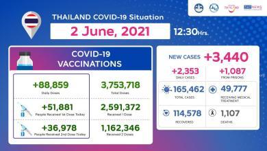 Covid-Factsheet_2-June