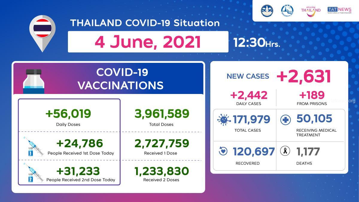 Covid-Factsheet_4-June