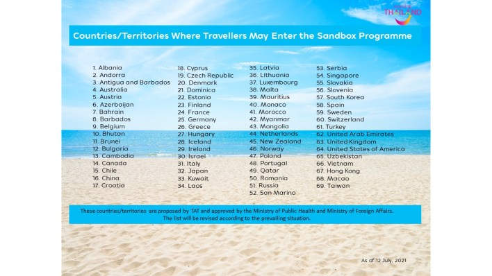 Countries and territories where travellers may enter Sandbox programme-12072021