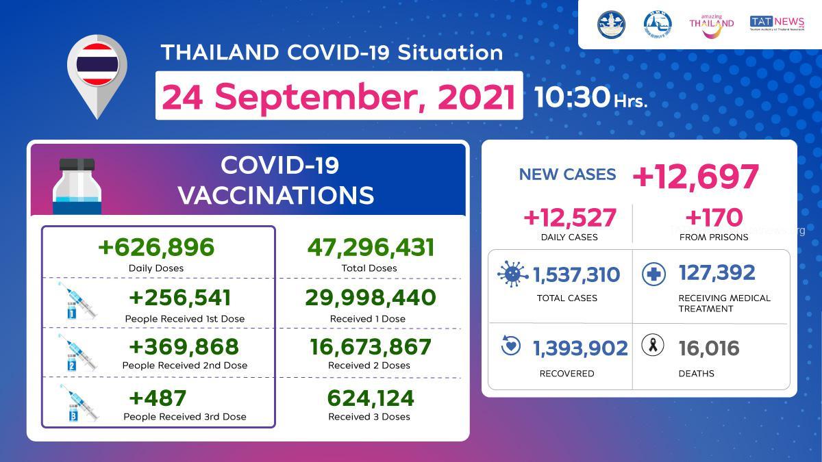 Covid-Factsheet_24-September