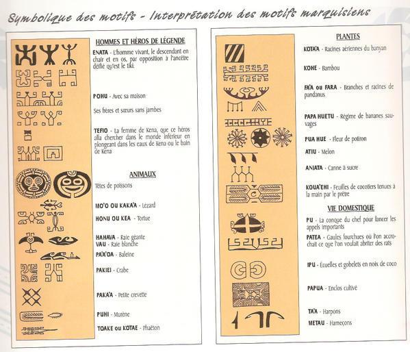 Tatouages301 tatouage signification famille - Tatouage qui represente la famille ...