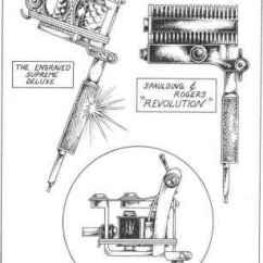 Tattoo Power Supply Wiring Diagram 6 Pin Trailer Brake Homemade Gun Diagram, Homemade, Free Engine Image For User Manual Download
