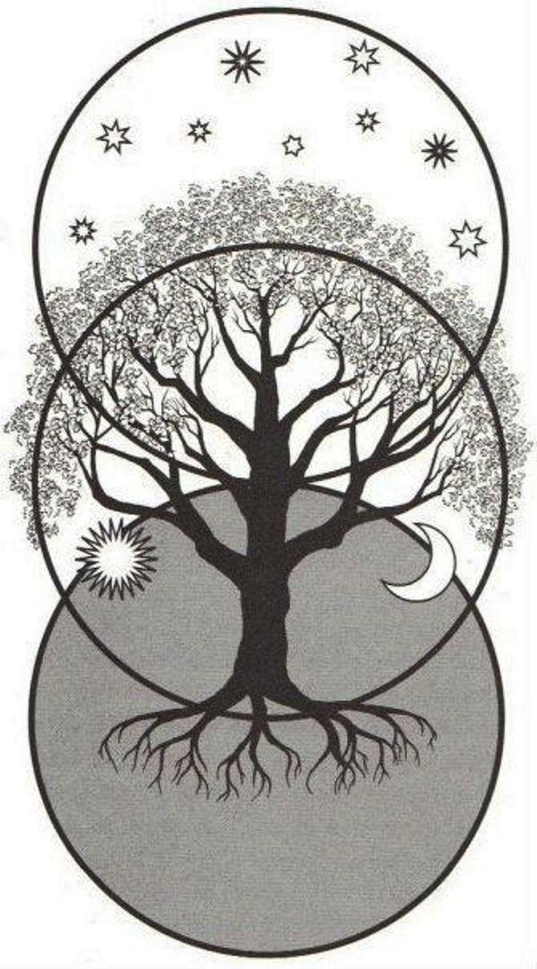 TattooMix Dövmecim ağaç tree dövmeleri (1)