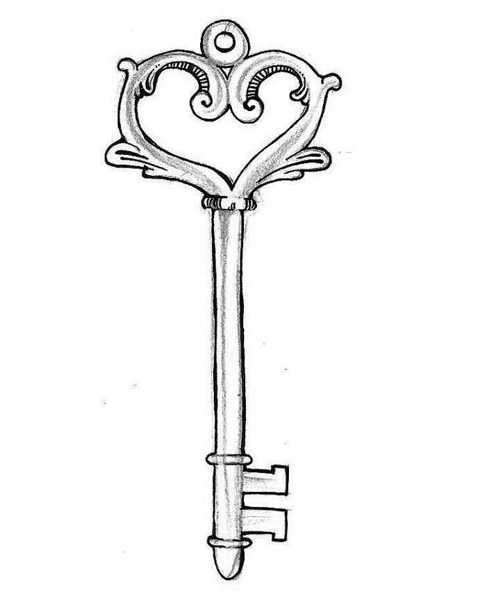 Keys Meaning