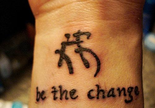 Simple Tattoos For Boys On Wrist