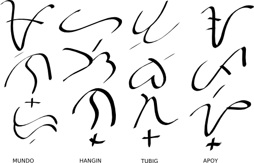 Alibata Tattoo And Meaning