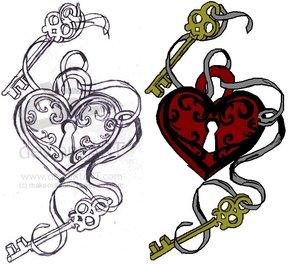 20 Gothic Key Locket Tattoos Ideas And Designs