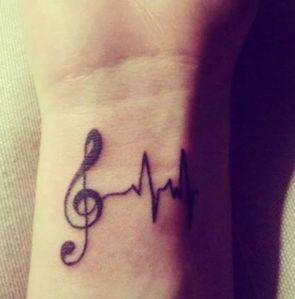 Clave de Sol y Electrocardiograma