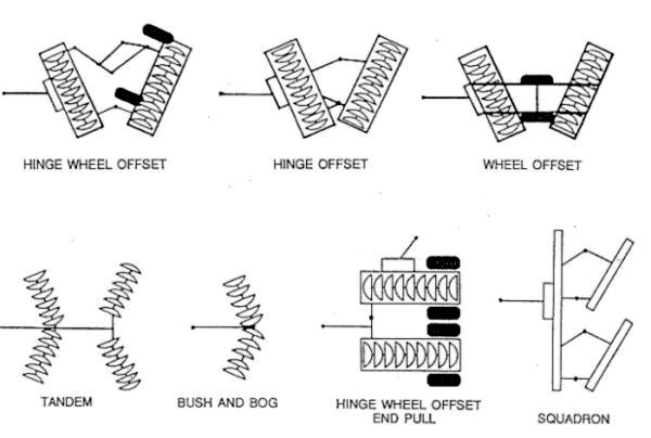 Ford 101 Plow Parts Diagram. Ford. Auto Wiring Diagram