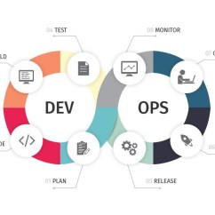 Workflow Diagram Template Norton Commando Wiring Devops Accelerates Integration & Delivery | Tatvasoft