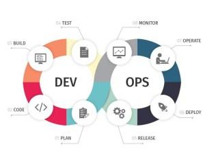 DevOps accelerates Integration & Delivery | TatvaSoft