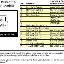 Wiring Diagram For 2002 Ford Escape Radio San Storage Network Installing Amp And Sub On Stock Stereo - Remote Wire Taurus Car Club Of America : ...