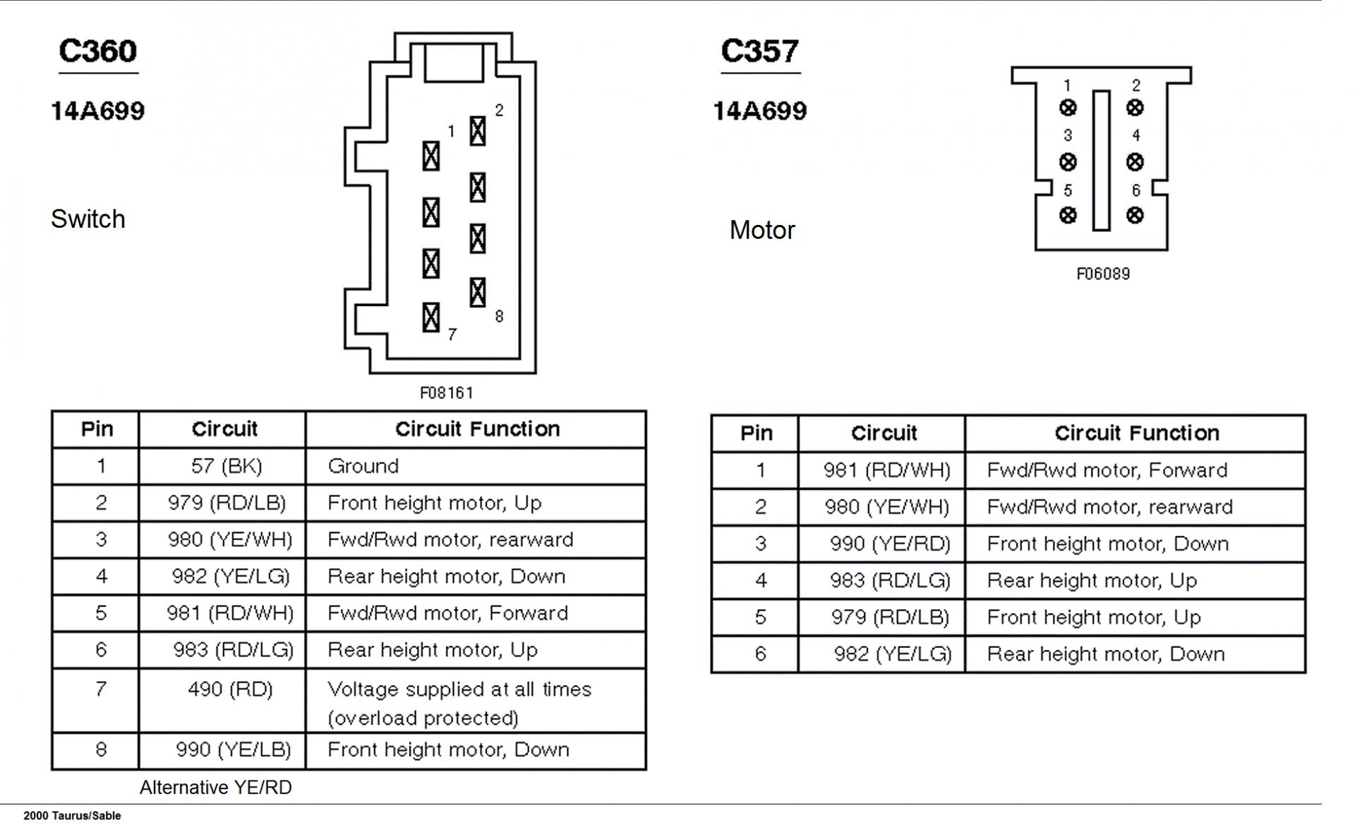 Ford Expedition Fuse Box Diagram Code