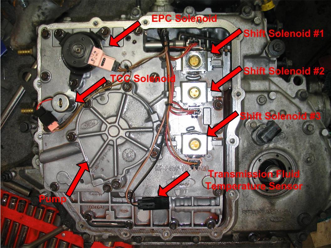 Ford Taurus Transmission Diagram