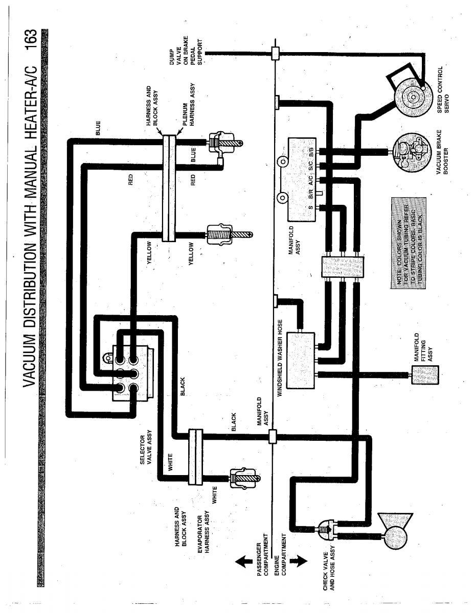 medium resolution of 95 camaro v6 3800 engine diagrams circuit diagram template 95 chevy camaro gm 3 4l
