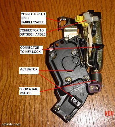 2002 mercury sable wiring diagram sequence mvc door open sensors - taurus car club of america : ford forum