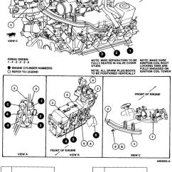 2002 Ford 3 0 Engine Diagram Cat5e Ethernet Wiring 02 Taurus Best Library 2007 Diagrams1988 Third