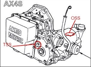 Wiring Diagram Database: 2006 Chevy Silverado Blower Motor