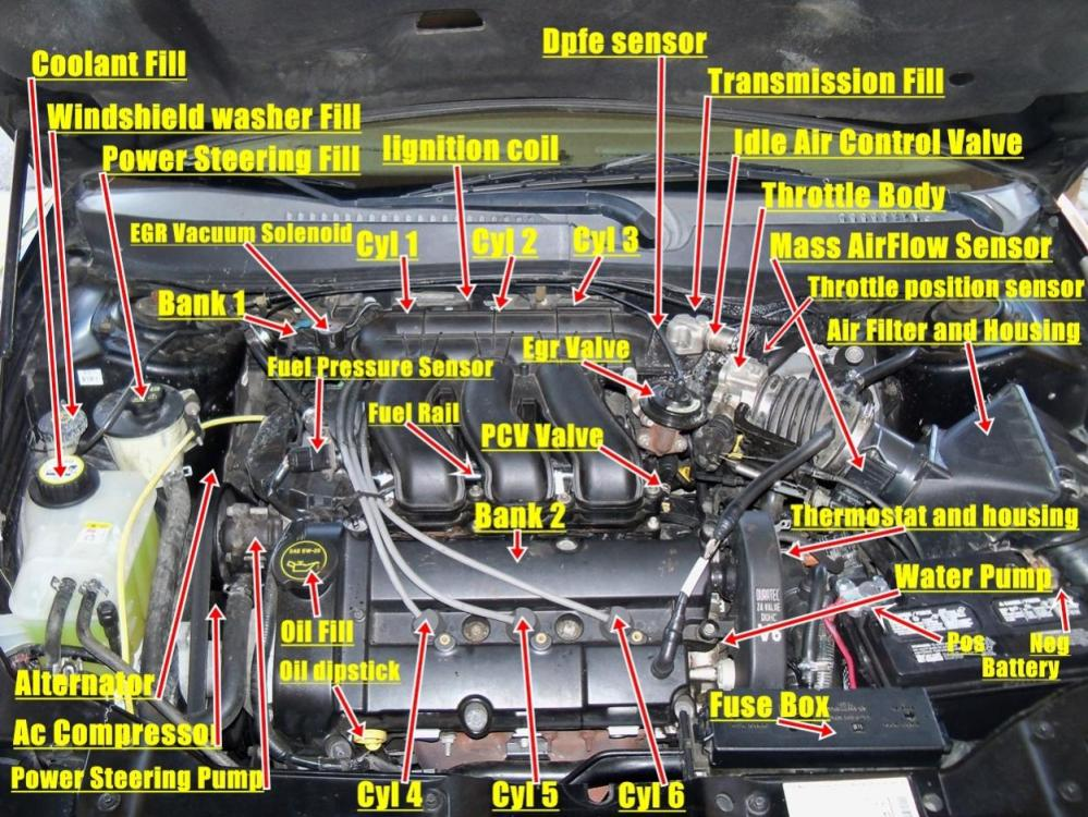 medium resolution of 2001 ford taurus engine diagram wiring diagram used 2004 ford taurus engine diagram 2001 ford taurus