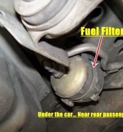 hhr fuel filter wiring diagramchevy hhr fuel filter location online wiring diagram2010 chevy hhr fuel filter [ 1250 x 938 Pixel ]