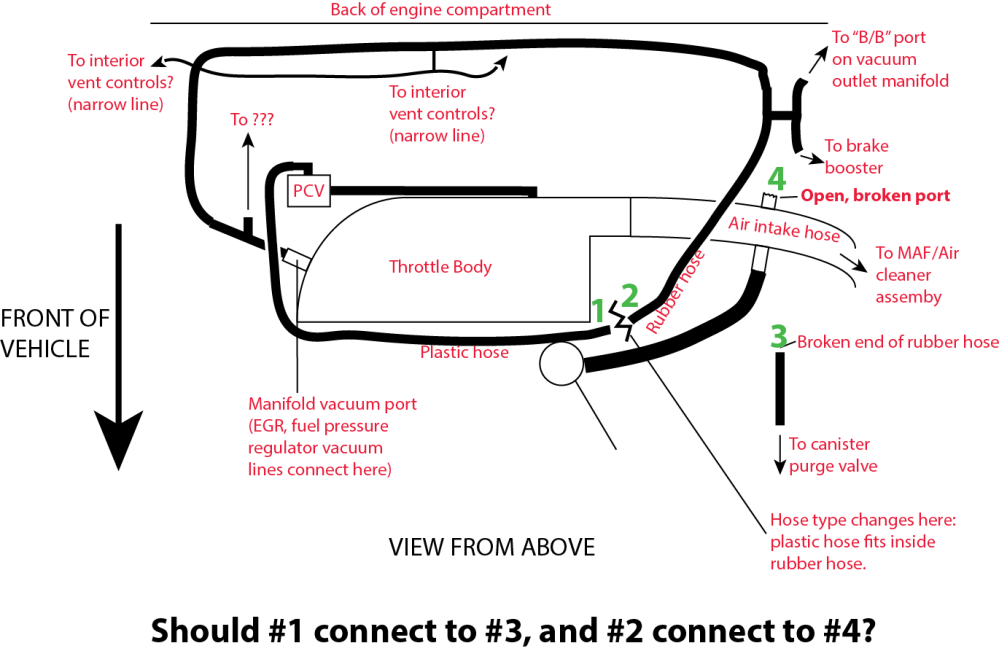 medium resolution of fuel vapor return tube connection 93 taurus gl 3 0 l gas taurus 2002 ford taurus wiring 1993 ford taurus fuel diagram