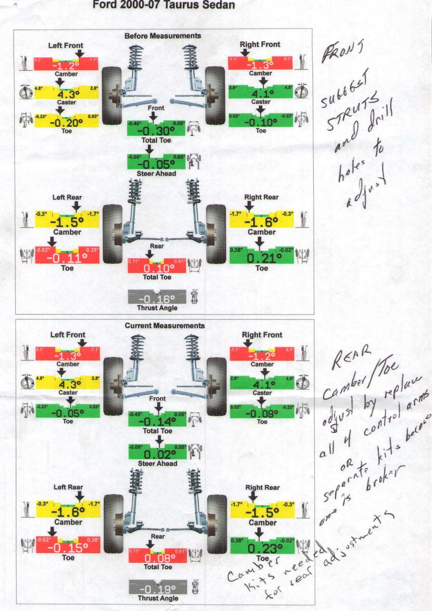 hight resolution of just did alignment but car still shift to right taurus car club of the alignment of body diagram auto alignment diagram