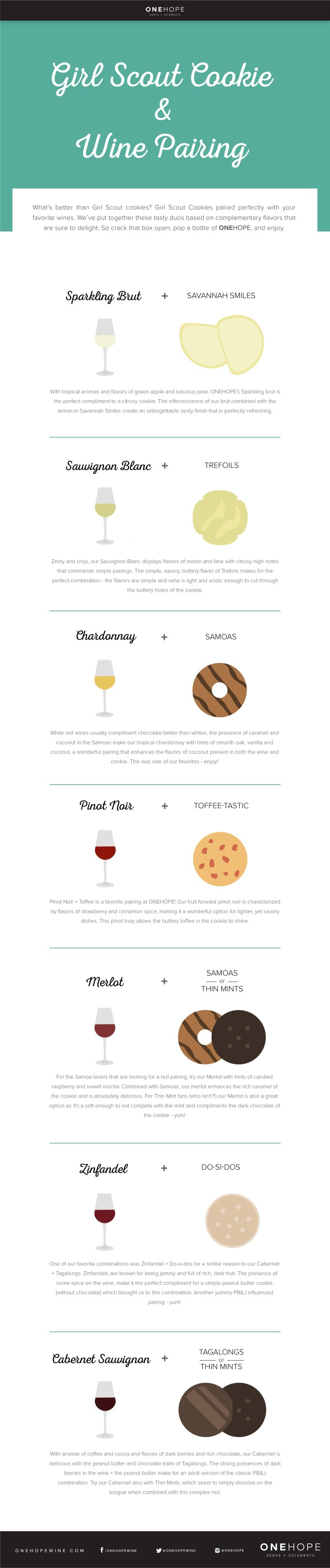 Girl Scout Cookies + Wine Pairing Guide