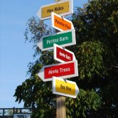 direction-signs-400x600
