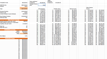 early retirement financial independence spreadsheet calculator