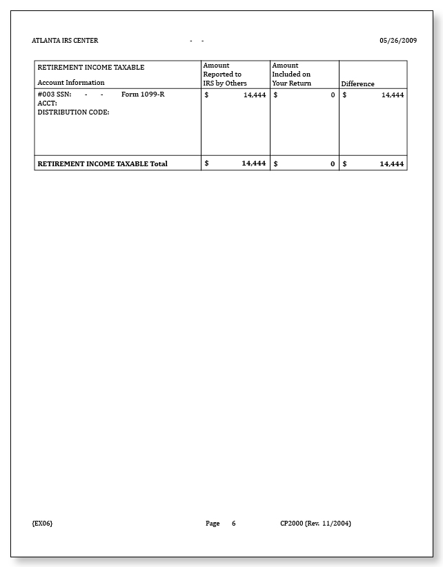 IRS Audit Letter CP2000
