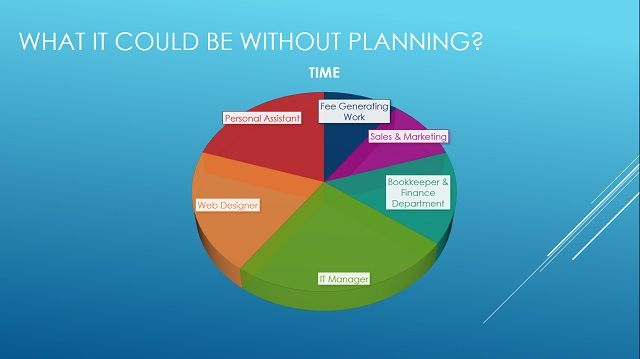 Business-Time-Allocation-without-planning